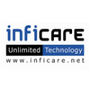 Inficare Pvt. Ltd.